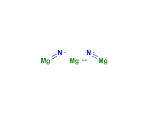 Magnesium Nitride Powder