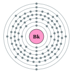 Berkelium Element