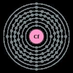 Californium Element