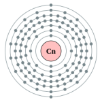 Copernicium Element