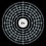 Darmstadtium Element