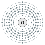 Flerovium Element