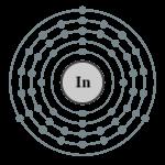 Indium Element