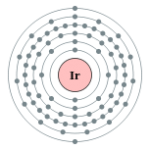 Iridium Element