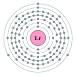 Lawrencium Element