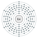 Livermorium Element