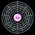 Lutetium Elements