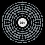 Moscovium Element