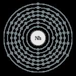 Nihonium Element