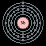 Niobium Element