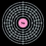 Nobelium Element