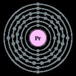 Praseodymium Element