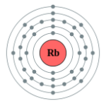 Rubidium Element
