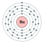 Ruthenium Element