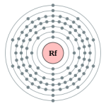 Rutherfordium Element