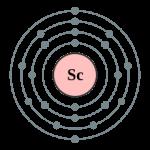 Scandium Element
