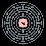 Seaborgium Element