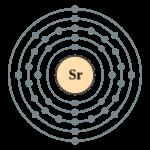 Strontium Element