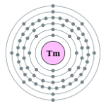 Thulium Element