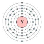 Yttrium Element
