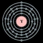 Yttrium Element